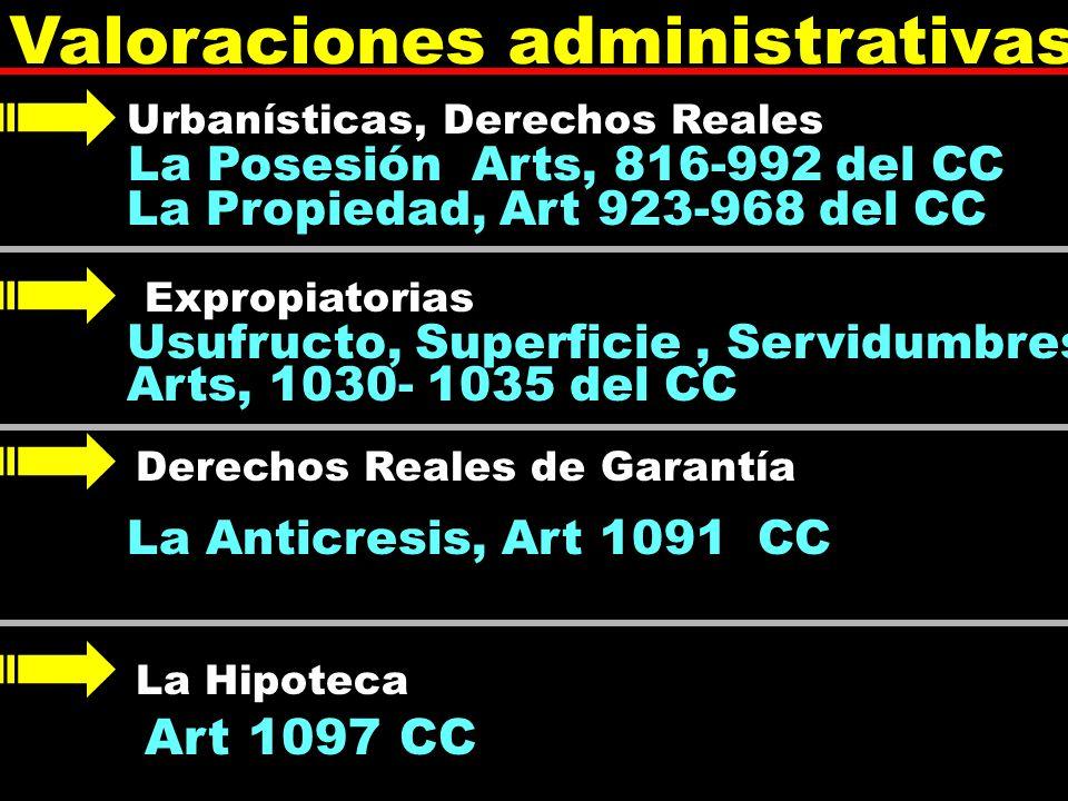 Urbanísticas, Derechos Reales La Hipoteca Derechos Reales de Garantía La Posesión Arts, 816-992 del CC La Anticresis, Art 1091 CC Art 1097 CC Valoraci