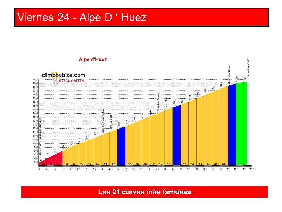 Viernes 24 - Alpe D Huez Las 21 curvas más famosas