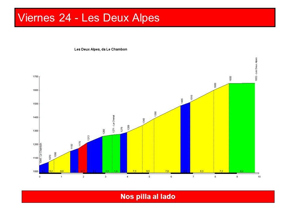 Viernes 24 - Les Deux Alpes Nos pilla al lado