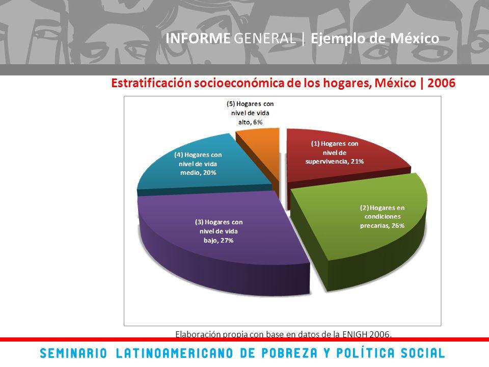 INFORME GENERAL | Ejemplo de México Estratificación socioeconómica de los hogares, México | 2006 Elaboración propia con base en datos de la ENIGH 2006.