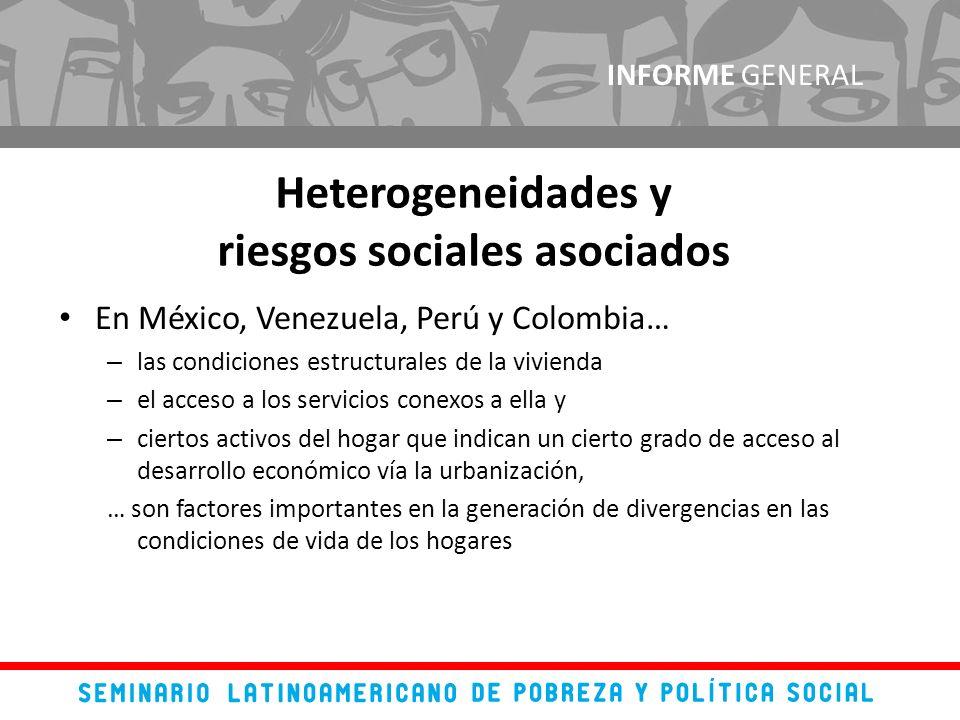 En México, Venezuela, Perú y Colombia… – las condiciones estructurales de la vivienda – el acceso a los servicios conexos a ella y – ciertos activos d
