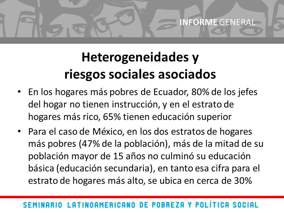 En los hogares más pobres de Ecuador, 80% de los jefes del hogar no tienen instrucción, y en el estrato de hogares más rico, 65% tienen educación superior Para el caso de México, en los dos estratos de hogares más pobres (47% de la población), más de la mitad de su población mayor de 15 años no culminó su educación básica (educación secundaria), en tanto esa cifra para el estrato de hogares más alto, se ubica en cerca de 30% INFORME GENERAL Heterogeneidades y riesgos sociales asociados