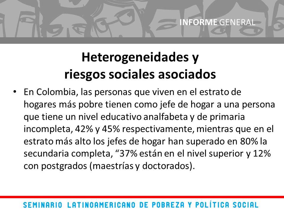 En Colombia, las personas que viven en el estrato de hogares más pobre tienen como jefe de hogar a una persona que tiene un nivel educativo analfabeta y de primaria incompleta, 42% y 45% respectivamente, mientras que en el estrato más alto los jefes de hogar han superado en 80% la secundaria completa, 37% están en el nivel superior y 12% con postgrados (maestrías y doctorados).