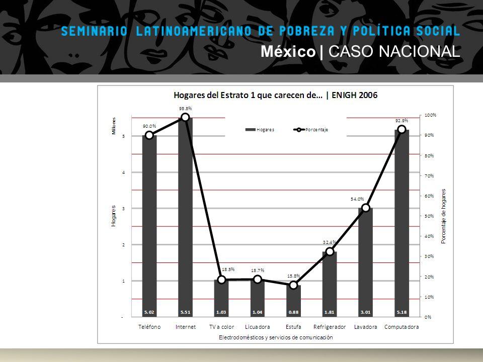 México | CASO NACIONAL