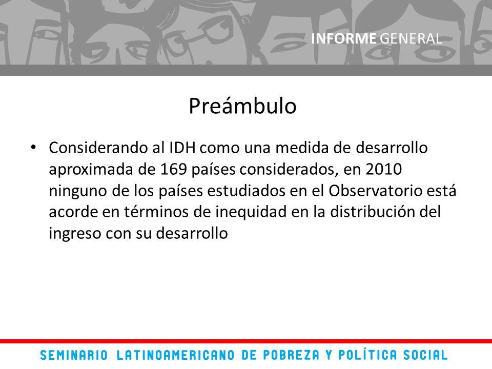Considerando al IDH como una medida de desarrollo aproximada de 169 países considerados, en 2010 ninguno de los países estudiados en el Observatorio está acorde en términos de inequidad en la distribución del ingreso con su desarrollo Preámbulo INFORME GENERAL