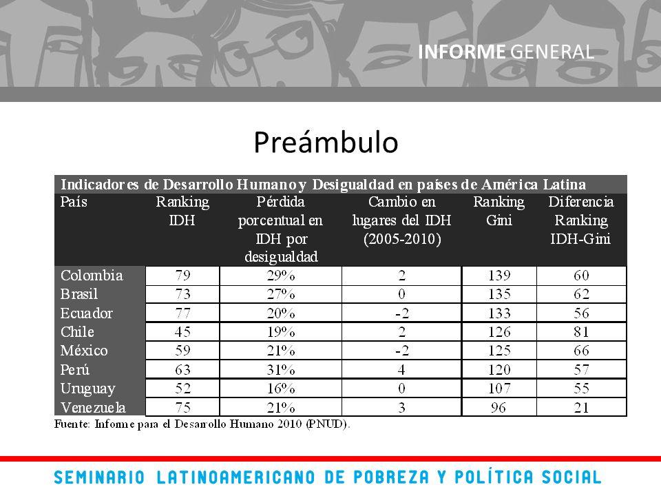 Preámbulo INFORME GENERAL