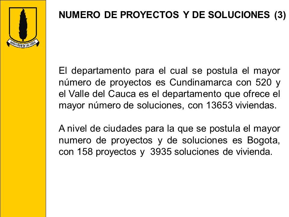NUMERO DE PROYECTOS Y DE SOLUCIONES (3) El departamento para el cual se postula el mayor número de proyectos es Cundinamarca con 520 y el Valle del Ca