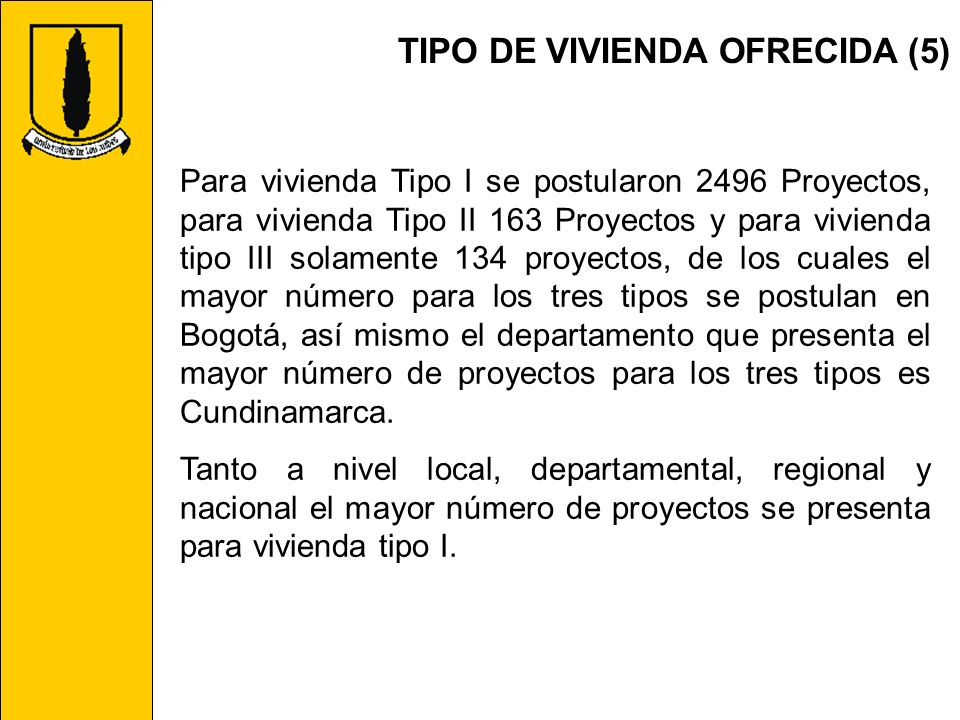 TIPO DE VIVIENDA OFRECIDA (5) Para vivienda Tipo I se postularon 2496 Proyectos, para vivienda Tipo II 163 Proyectos y para vivienda tipo III solament