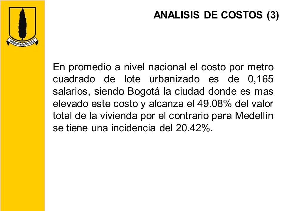 ANALISIS DE COSTOS (3) En promedio a nivel nacional el costo por metro cuadrado de lote urbanizado es de 0,165 salarios, siendo Bogotá la ciudad donde