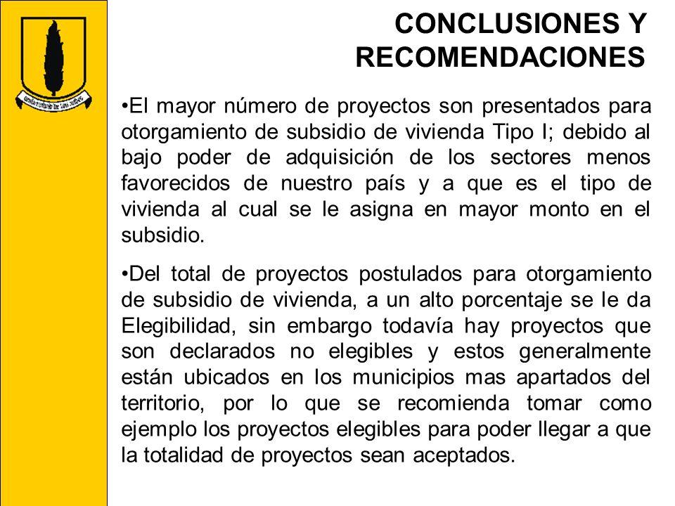 CONCLUSIONES Y RECOMENDACIONES El mayor número de proyectos son presentados para otorgamiento de subsidio de vivienda Tipo I; debido al bajo poder de