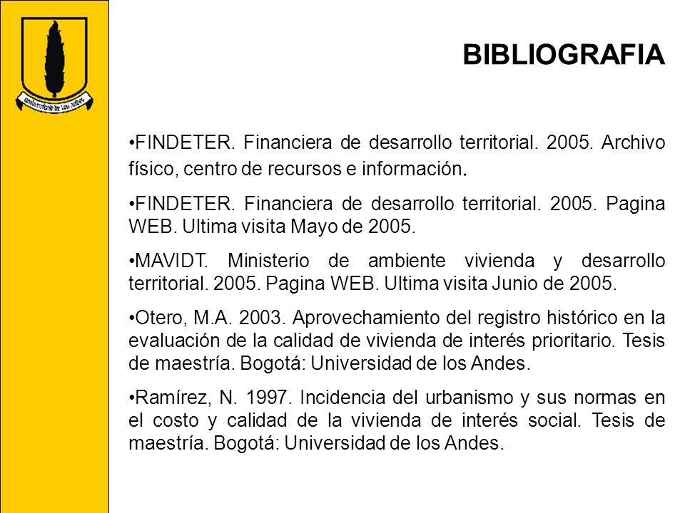 BIBLIOGRAFIA FINDETER. Financiera de desarrollo territorial. 2005. Archivo físico, centro de recursos e información. FINDETER. Financiera de desarroll