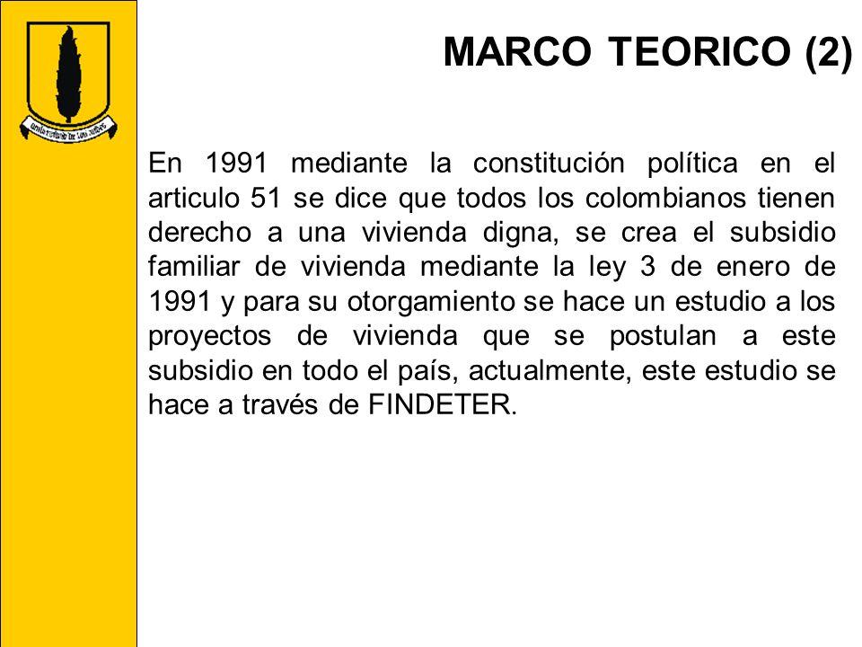 MARCO TEORICO (2) En 1991 mediante la constitución política en el articulo 51 se dice que todos los colombianos tienen derecho a una vivienda digna, s
