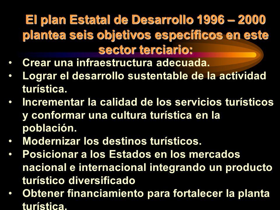 El plan Estatal de Desarrollo 1996 – 2000 plantea seis objetivos específicos en este sector terciario: Crear una infraestructura adecuada. Lograr el d