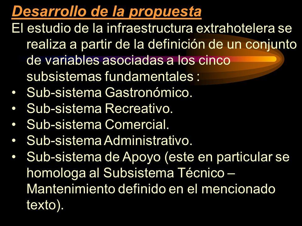 Desarrollo de la propuesta El estudio de la infraestructura extrahotelera se realiza a partir de la definición de un conjunto de variables asociadas a