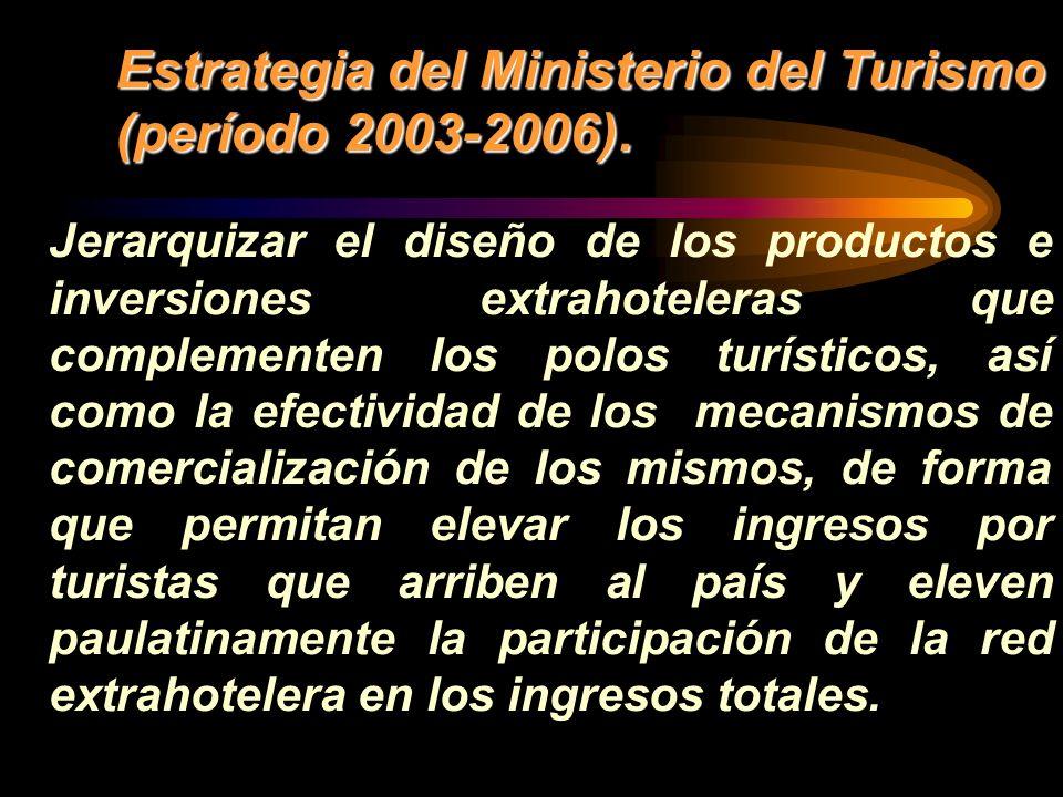 Estrategia del Ministerio del Turismo (período 2003-2006). Jerarquizar el diseño de los productos e inversiones extrahoteleras que complementen los po