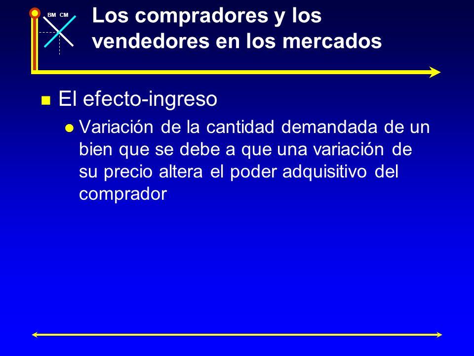 BMCM Los compradores y los vendedores en los mercados El efecto-ingreso Variación de la cantidad demandada de un bien que se debe a que una variación