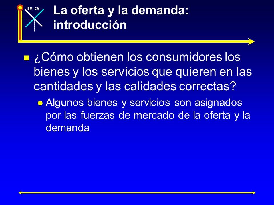 BMCM La oferta y la demanda: introducción ¿Por qué hay escasez o excedente de algunos bienes y servicios y de otros no.