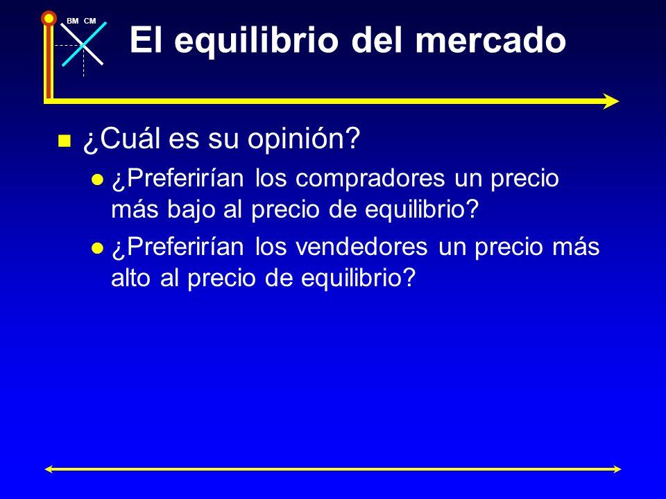 BMCM ¿Cuál es su opinión? ¿Preferirían los compradores un precio más bajo al precio de equilibrio? ¿Preferirían los vendedores un precio más alto al p