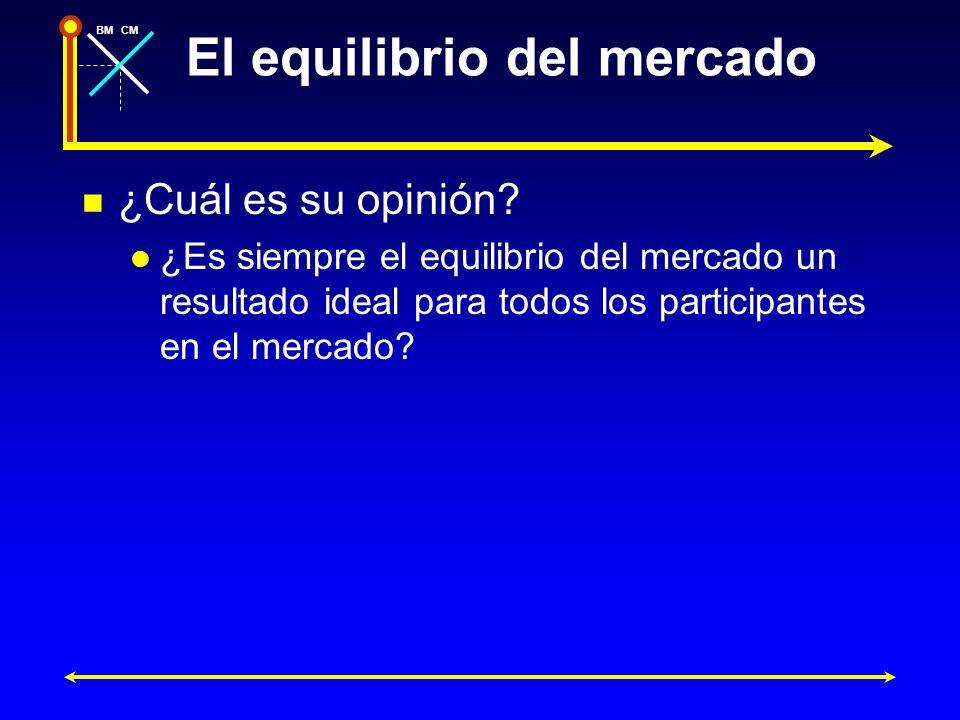 BMCM El equilibrio del mercado ¿Cuál es su opinión? ¿Es siempre el equilibrio del mercado un resultado ideal para todos los participantes en el mercad