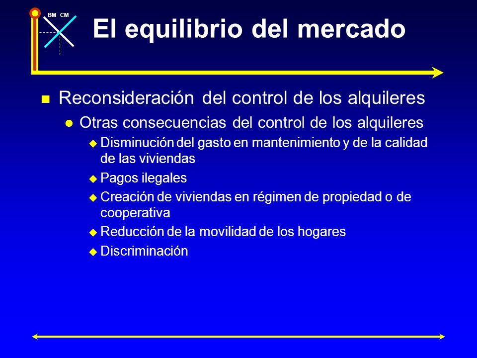 BMCM El equilibrio del mercado Reconsideración del control de los alquileres Otras consecuencias del control de los alquileres Disminución del gasto e