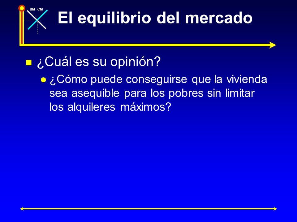 BMCM El equilibrio del mercado ¿Cuál es su opinión? ¿Cómo puede conseguirse que la vivienda sea asequible para los pobres sin limitar los alquileres m