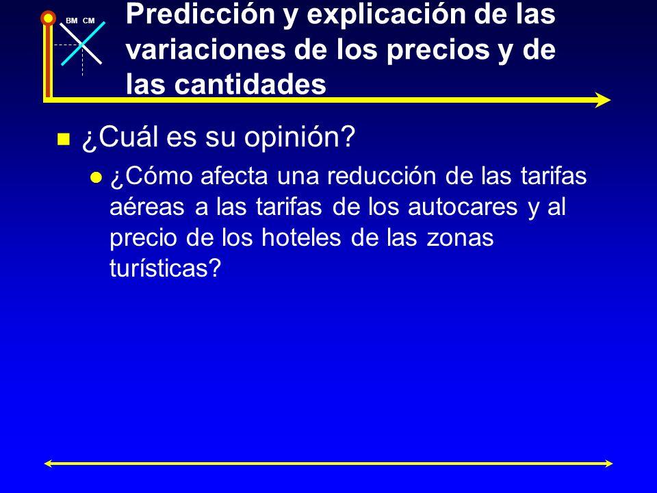 BMCM Predicción y explicación de las variaciones de los precios y de las cantidades ¿Cuál es su opinión? ¿Cómo afecta una reducción de las tarifas aér