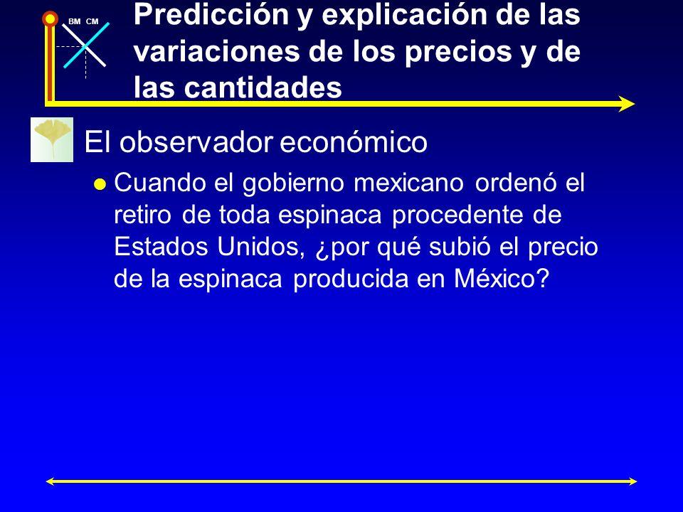 BMCM Predicción y explicación de las variaciones de los precios y de las cantidades El observador económico Cuando el gobierno mexicano ordenó el reti