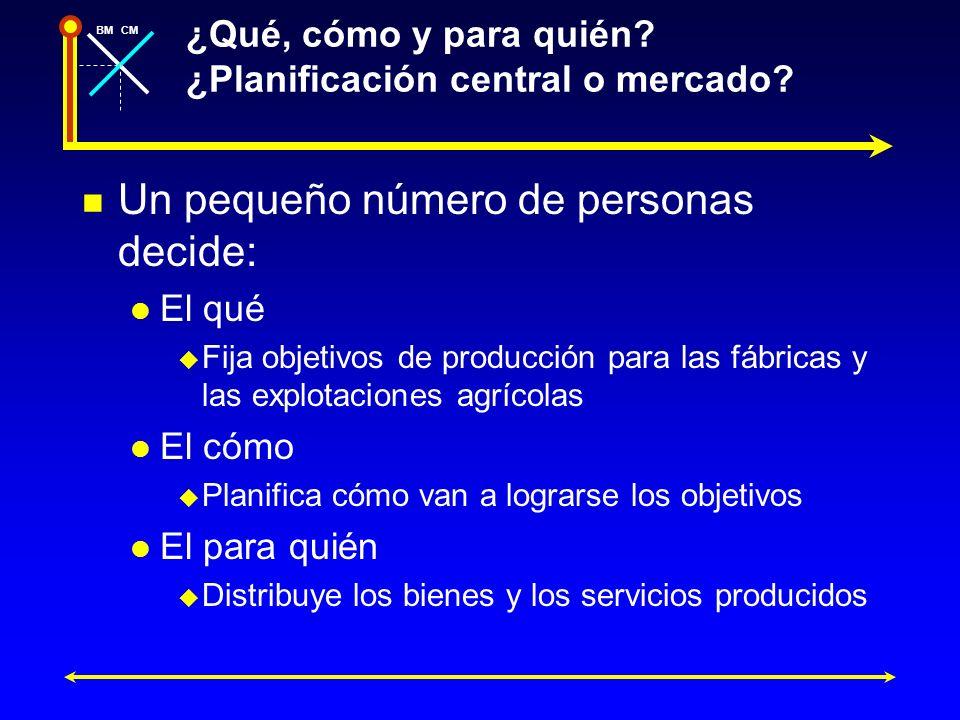 BMCM ¿Qué, cómo y para quién? ¿Planificación central o mercado? Un pequeño número de personas decide: El qué Fija objetivos de producción para las fáb