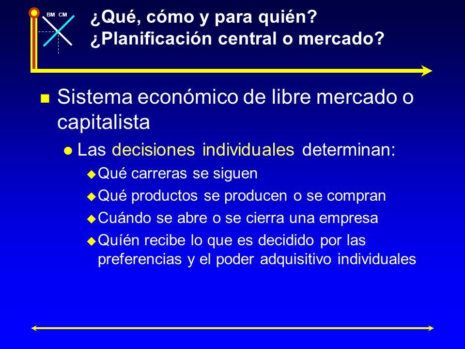 BMCM ¿Qué, cómo y para quién? ¿Planificación central o mercado? Sistema económico de libre mercado o capitalista Las decisiones individuales determina