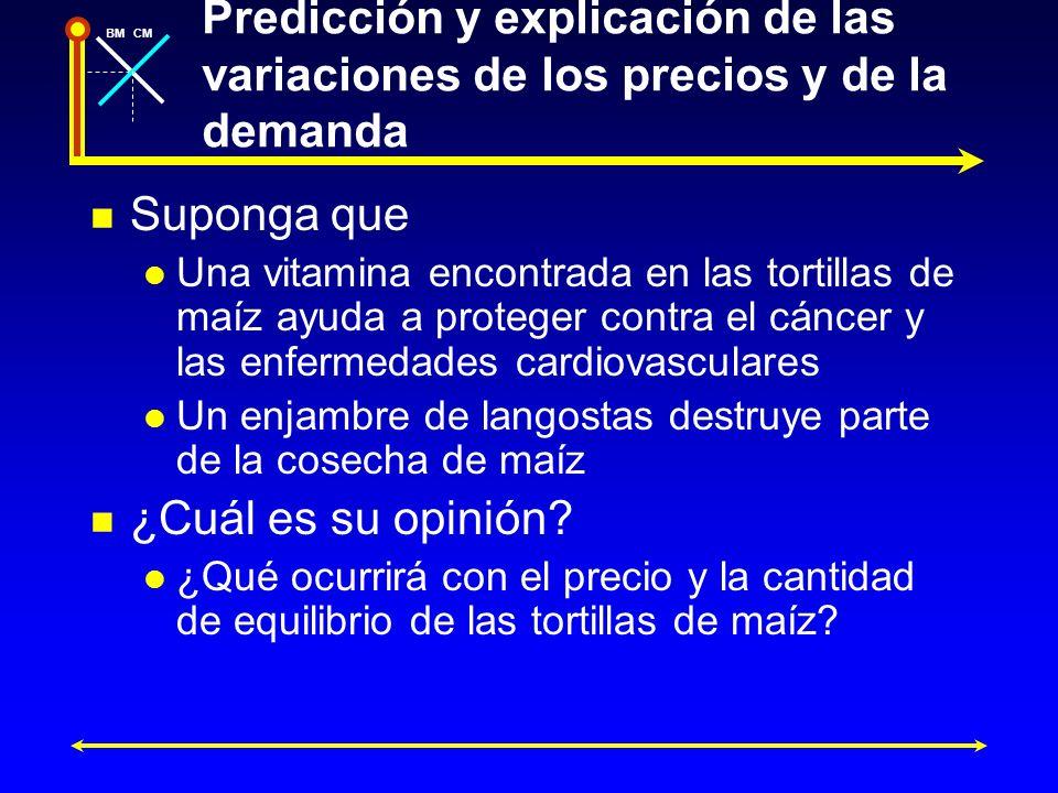 BMCM Predicción y explicación de las variaciones de los precios y de la demanda Suponga que Una vitamina encontrada en las tortillas de maíz ayuda a p