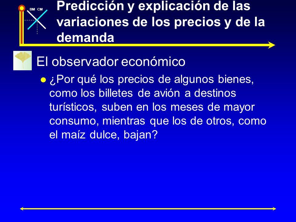 BMCM Predicción y explicación de las variaciones de los precios y de la demanda El observador económico ¿Por qué los precios de algunos bienes, como l