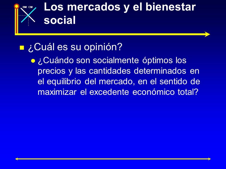 BMCM Los mercados y el bienestar social ¿Cuál es su opinión? ¿Cuándo son socialmente óptimos los precios y las cantidades determinados en el equilibri