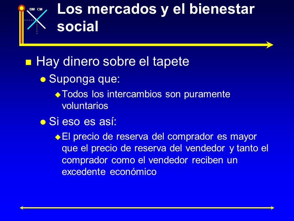 BMCM Los mercados y el bienestar social Hay dinero sobre el tapete Suponga que: Todos los intercambios son puramente voluntarios Si eso es así: El pre