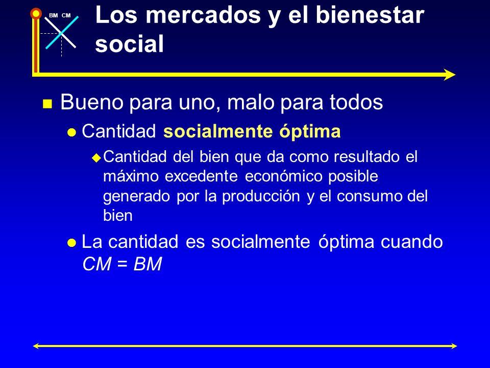BMCM Los mercados y el bienestar social Bueno para uno, malo para todos Cantidad socialmente óptima Cantidad del bien que da como resultado el máximo