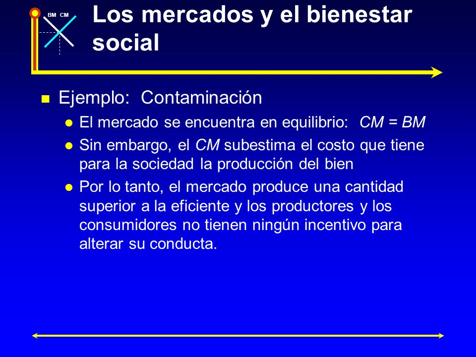 BMCM Los mercados y el bienestar social Ejemplo: Contaminación El mercado se encuentra en equilibrio: CM = BM Sin embargo, el CM subestima el costo qu