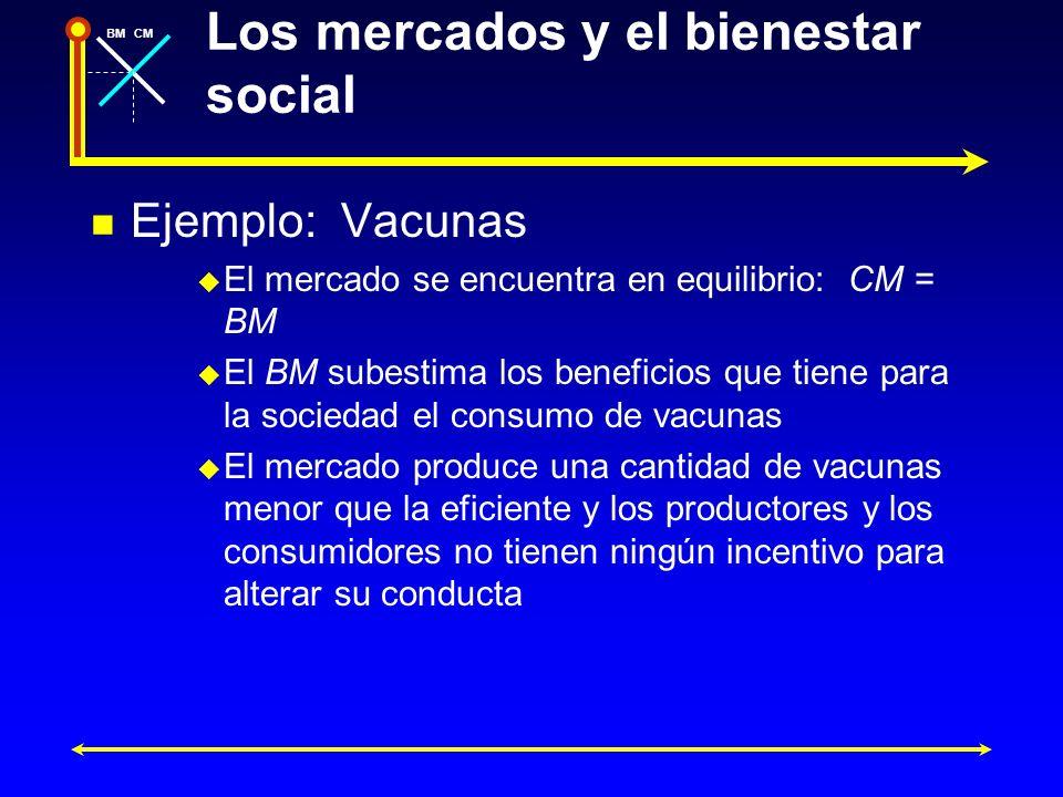 BMCM Los mercados y el bienestar social Ejemplo: Vacunas El mercado se encuentra en equilibrio: CM = BM El BM subestima los beneficios que tiene para