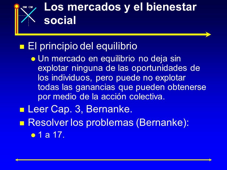 BMCM Los mercados y el bienestar social El principio del equilibrio Un mercado en equilibrio no deja sin explotar ninguna de las oportunidades de los