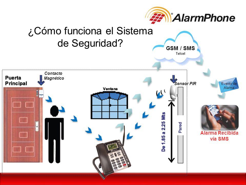 ¿Cómo funciona el Sistema de Seguridad? Alarma Recibida vía SMS Contacto Magnético Sensor PIR GSM / SMS Telcel Evento de Alarma