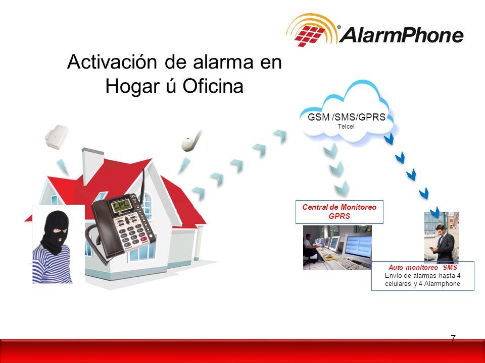 Activación de alarma en Hogar ú Oficina Central de Monitoreo GPRS GSM /SMS/GPRS Telcel Auto monitoreo SMS Envío de alarmas hasta 4 celulares y 4 Alarm