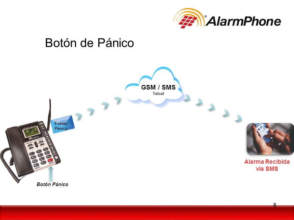 Botón de Pánico Alarma Recibida vía SMS GSM / SMS Telcel Evento Pánico Botón Pánico 8