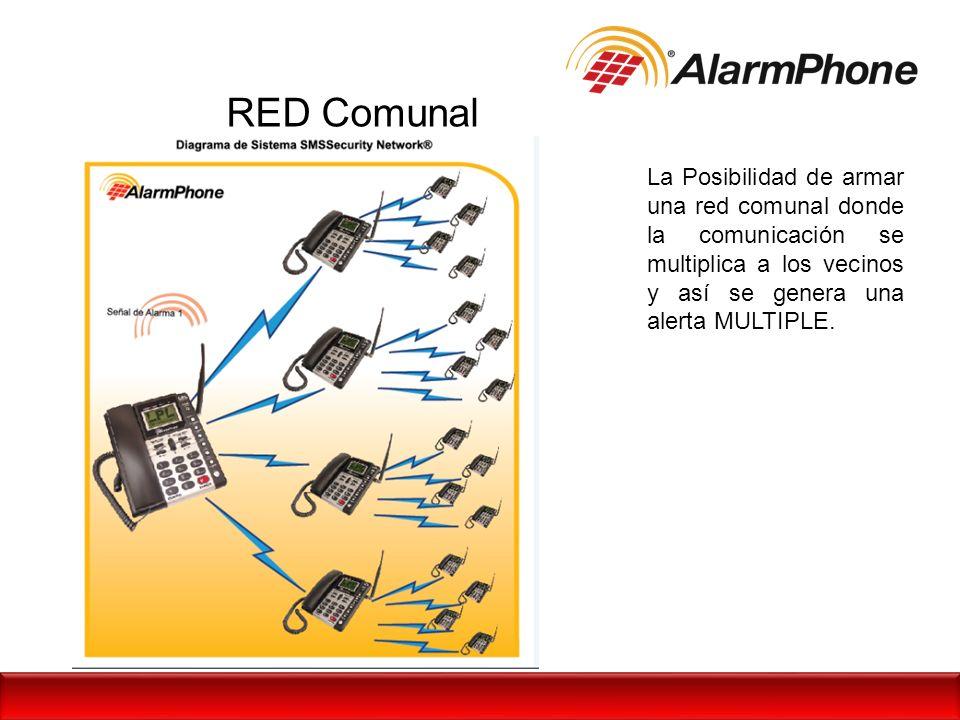 Presencia La botonera del Alarmphone es un dispositivo configurable para eventos de; Pánico Emergencia Médica Presencia.