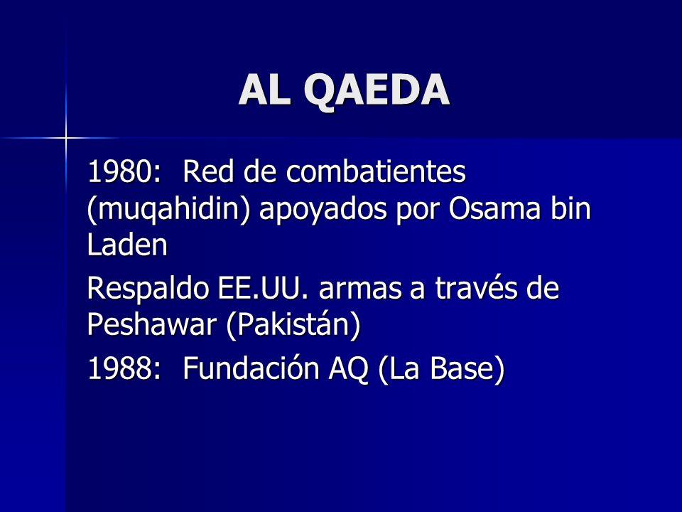 Bombardeo EE.UU.a bases AQ en Afganistán Bombardeo EE.UU.