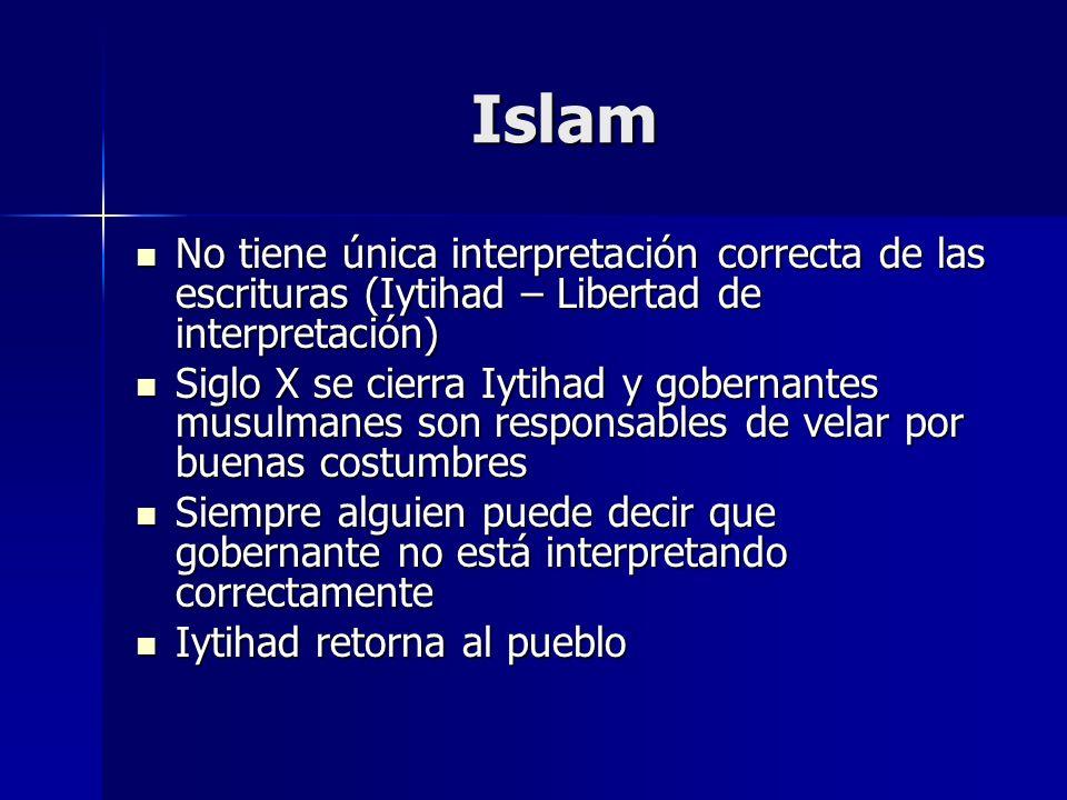 Jihad no es contra los musulmanes a no ser que se declare Takfir (actuar contra los preceptos del Islam) Jihad no es contra los musulmanes a no ser que se declare Takfir (actuar contra los preceptos del Islam) Taqi al-Din Ibn Taymiyya propone el Takfir.