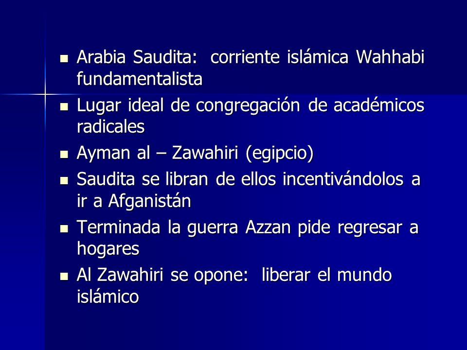 Al–Zawahiri rompe con la Hermandad Musulmana Al–Zawahiri rompe con la Hermandad Musulmana Forma la Jihad Islámica Egipcia Forma la Jihad Islámica Egipcia Asesinato de Azzam en 1989 da más impulso a visión extremista Asesinato de Azzam en 1989 da más impulso a visión extremista 1991 Primera Guerra del Golfo/tropas EE.UU.