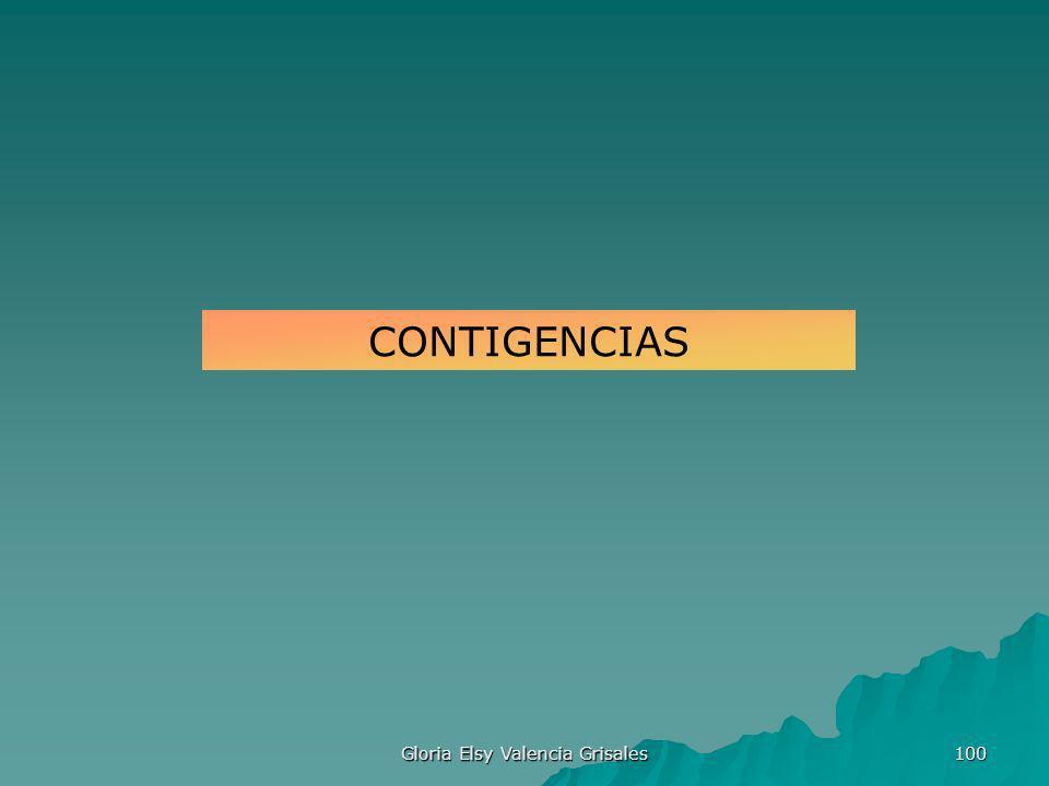 Gloria Elsy Valencia Grisales 100 CONTIGENCIAS