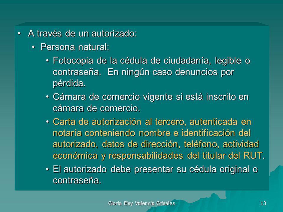Gloria Elsy Valencia Grisales 13 A través de un autorizado:A través de un autorizado: Persona natural:Persona natural: Fotocopia de la cédula de ciuda