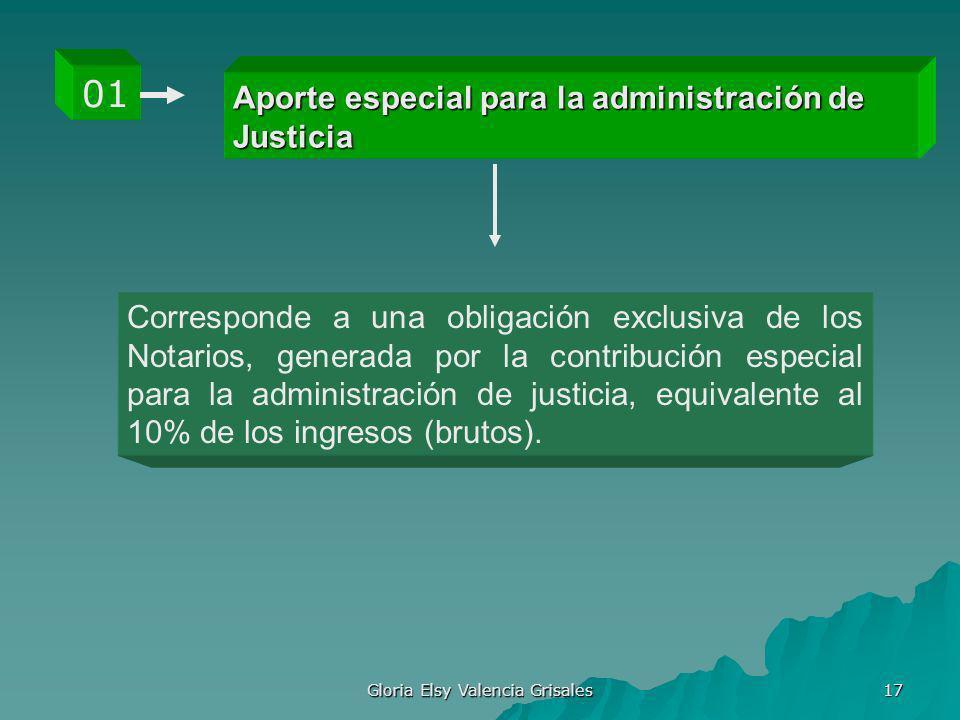 Gloria Elsy Valencia Grisales 17 Aporte especial para la administración de Justicia 01 Corresponde a una obligación exclusiva de los Notarios, generad