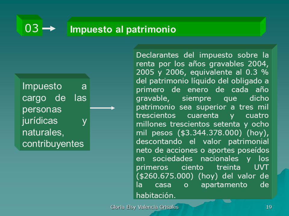 Gloria Elsy Valencia Grisales 19 Impuesto al patrimonio 03 Declarantes del impuesto sobre la renta por los años gravables 2004, 2005 y 2006, equivalen