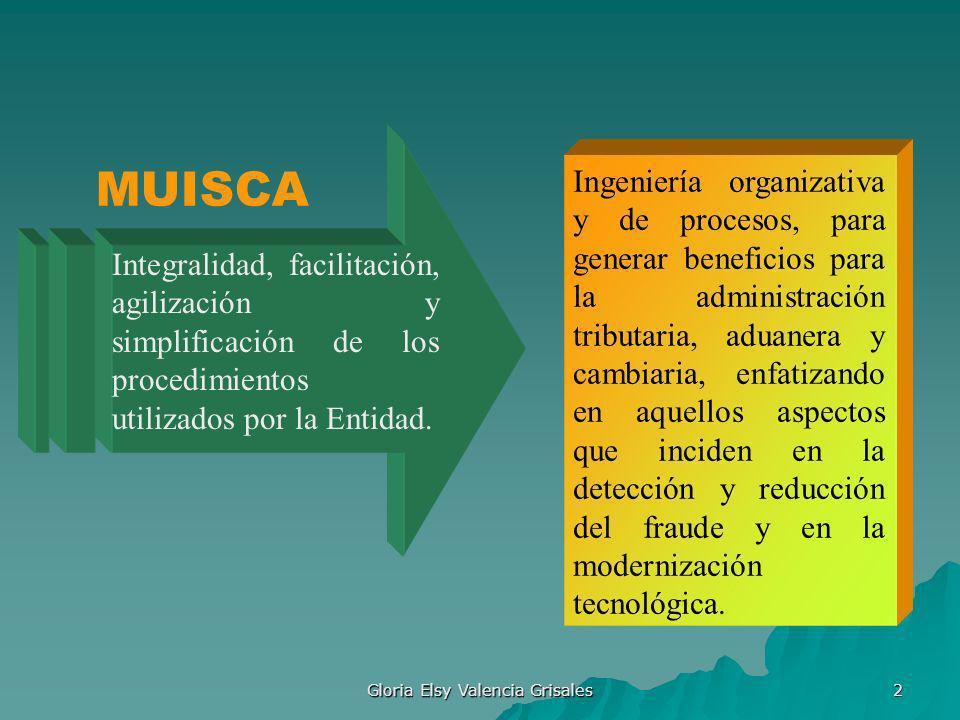 Gloria Elsy Valencia Grisales 2 Integralidad, facilitación, agilización y simplificación de los procedimientos utilizados por la Entidad. MUISCA Ingen