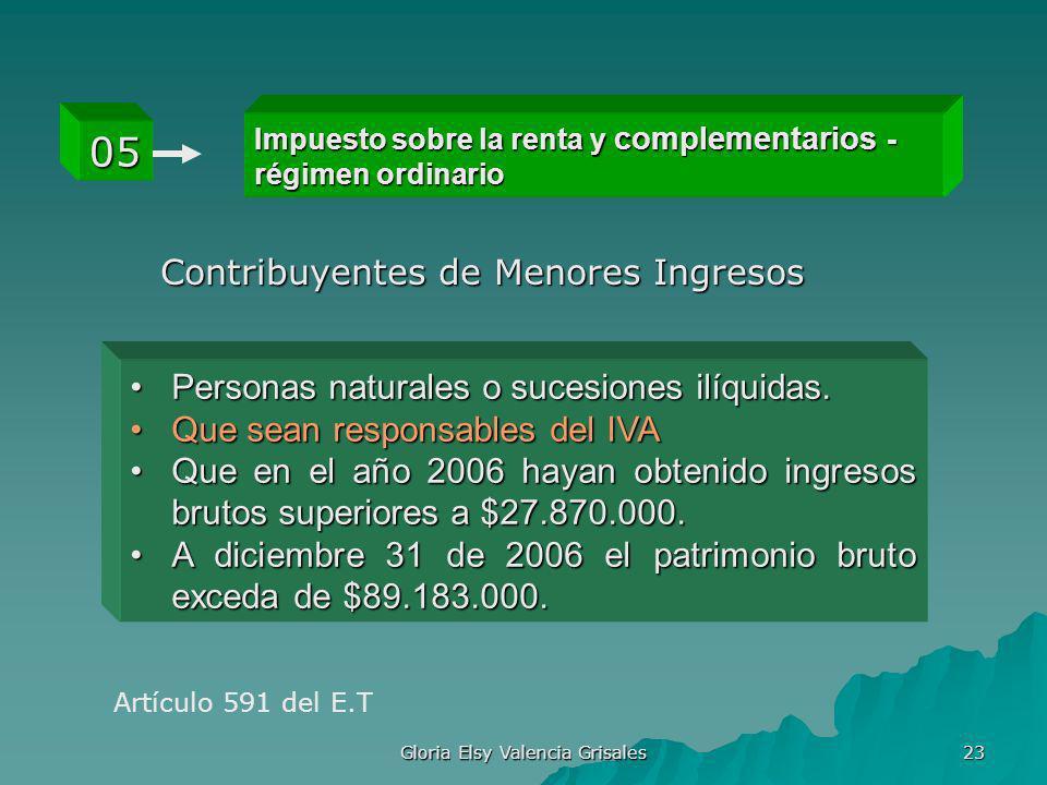 Gloria Elsy Valencia Grisales 23 Impuesto sobre la renta y complementarios - régimen ordinario 05 Personas naturales o sucesiones ilíquidas.Personas n